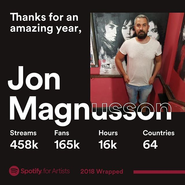 An amazing development this year. Thanks to everyone who keep supporting my music! ift.tt/2rzUicB