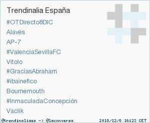 #GraciasAbraham acaba de convertirse en TT ocupando la 6ª posición en España. Más en Foto