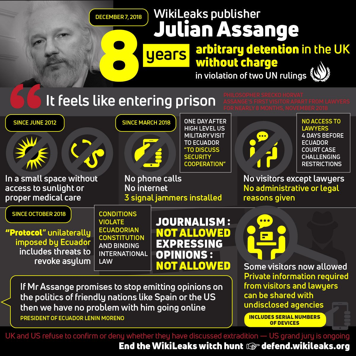 Infographic: The arbitrary detention of Julian Assange defend.wikileaks.org