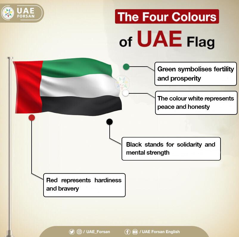 Uae Flag Colours And Their Meanings Lessons Tes Teach