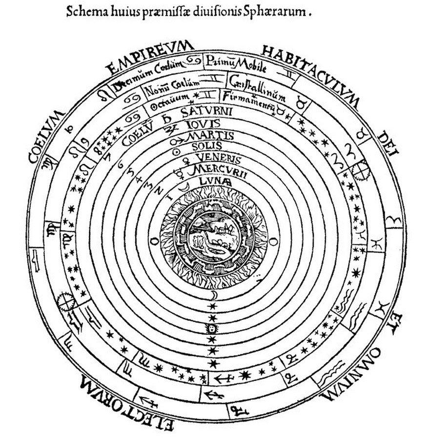 #Ptolemy ➖ #Almagest [#Cosmography #Geocentrism #Geocentric #GeocentricModel #PtolemaicSystem #FlatEarth] https://t.co/a7mWYhSDbF https://t.co/OenKSPm2Az https://t.co/kujgf3Zz0r