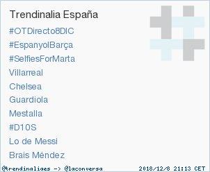 #D10S acaba de convertirse en TT ocupando la 8ª posición en España. Más en #trndnl Foto