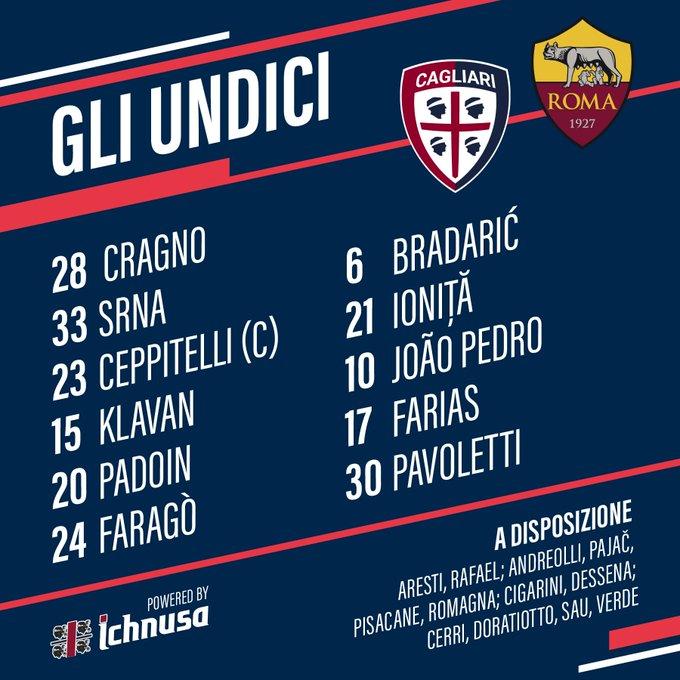 Il nostro XI titolare 📋 ⚽️ #CagliariRoma 🔴🔵 #forzaCasteddu Foto