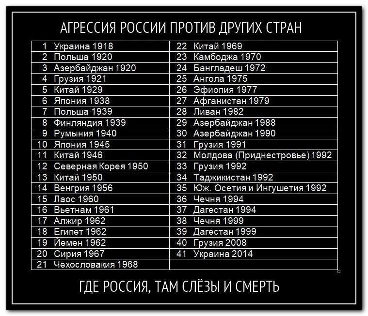 """Один український воїн має легке поранення, у найманців РФ - трьох знищено, ще четверо вважаються """"санітарними втратами"""", терористи здійснили 13 обстрілів, - штаб ООС - Цензор.НЕТ 1125"""