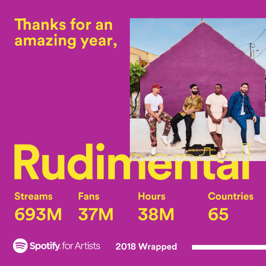 Rudimental's photo on #2018Wrapped