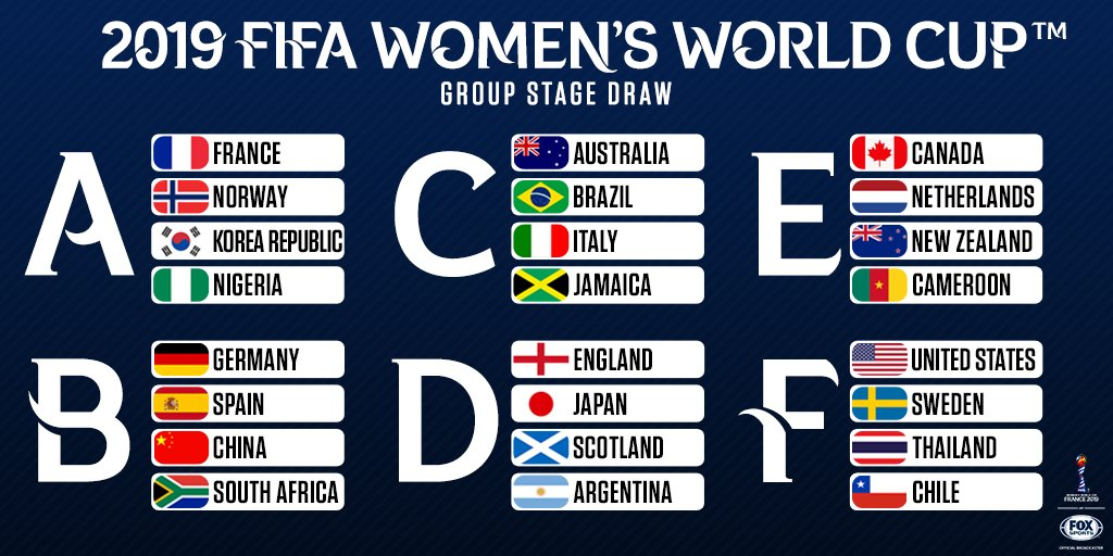 women's world cup 2019 - 1024×512