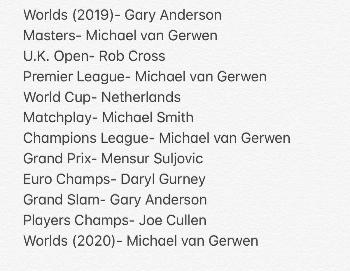 My predictions of the winners of all the TV tournaments next year, excluding the World Series. What do you think? 👀 Would you make any changes to this?