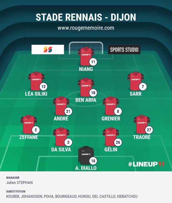 La compo du Stade Rennais pour affronter Dijon ce samedi en Ligue 1. Zeffane et Gélin compensent les forfaits de Bensebaini et Mexer. Léa Siliki et Niang remplacent Bourigeaud et Siebatcheu. #SRFCDFCO Photo