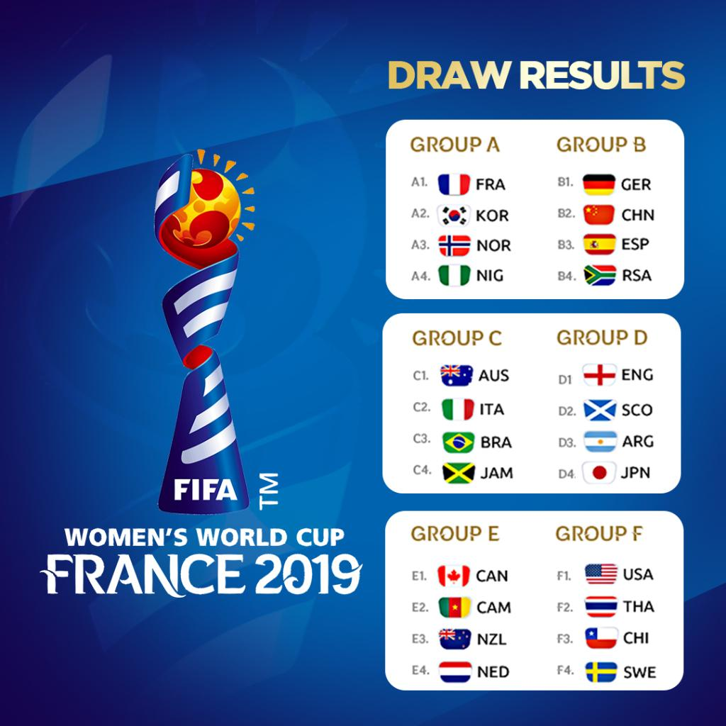 women's world cup 2019 - HD 1024×1024