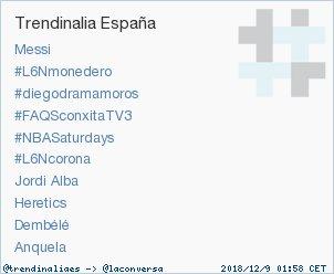 #L6Ncorona acaba de convertirse en TT ocupando la 6ª posición en España. Más en #trndnl Foto