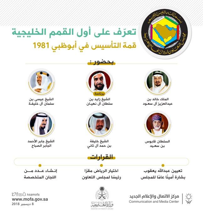 #إنفوجرافيك_الخارجية | تعرف على قمة التأسيس.. أولى قمم مجلس التعاون لدول الخليج العربية #القمة_الخليجية_الـ39 صورة فوتوغرافية