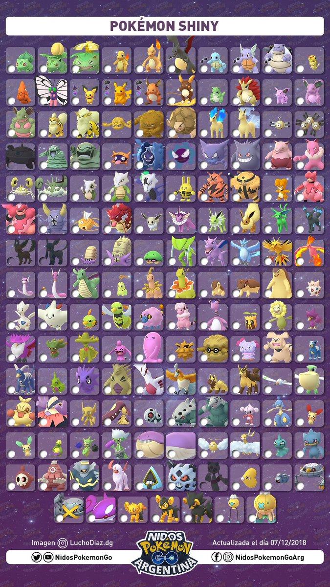 Lista de Pokémon shiny Diciembre 2018 de Nidos Pokémon GO Argentina
