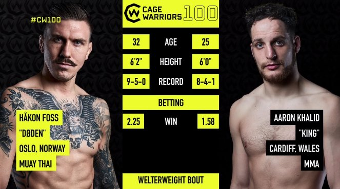 We are underway for Håkon Foss vs Aaron Khalid at #CW100 Who ya got?? ⤵️ Photo
