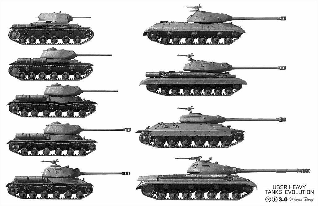 уже делал эволюция танков для доклада с картинками теперь что делать