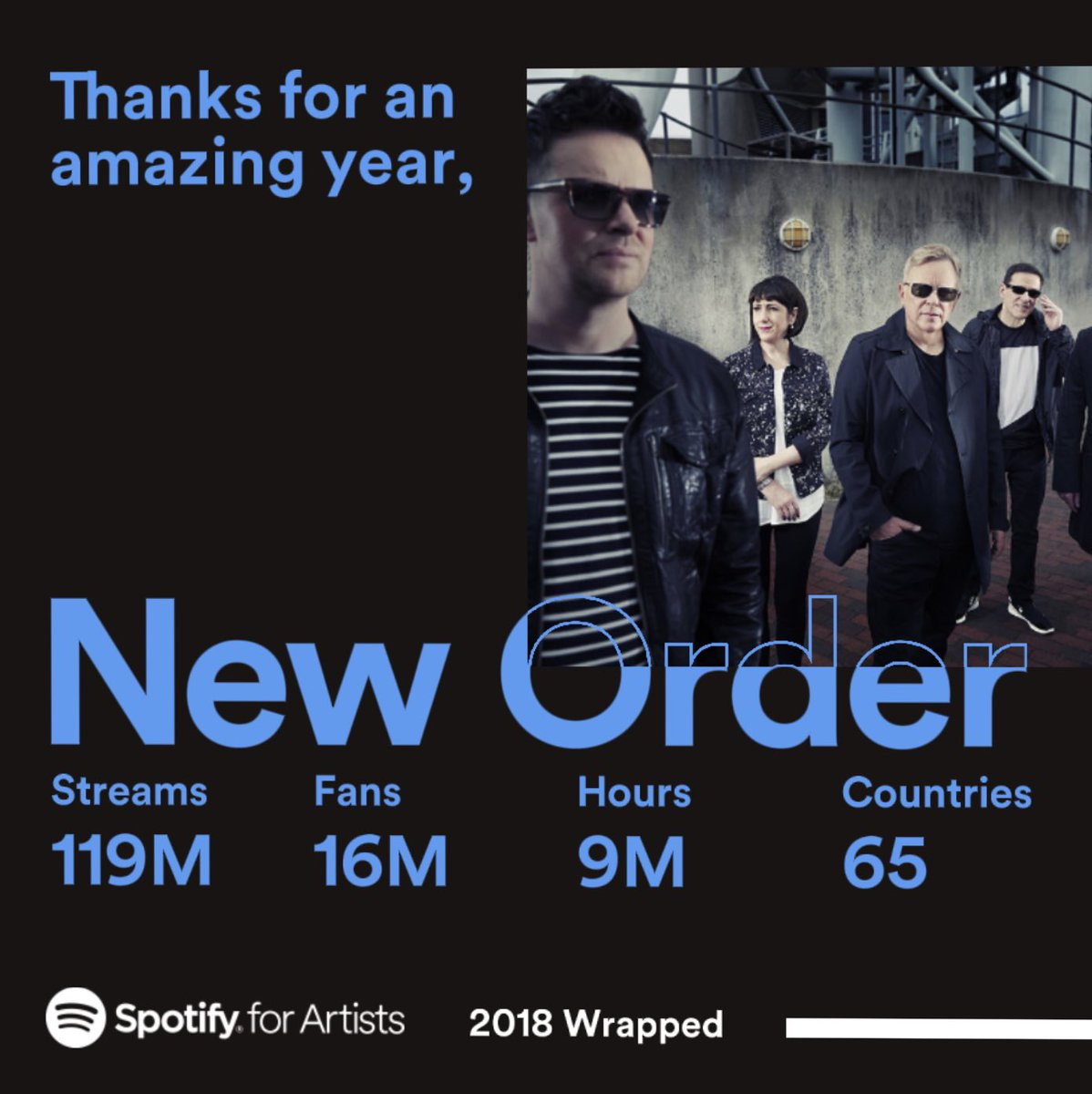 Thank you x #2018Wrapped  <br>http://pic.twitter.com/mQdA61fUrk