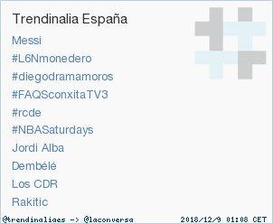 #NBASaturdays acaba de convertirse en TT ocupando la 6ª posición en España. Más en Photo