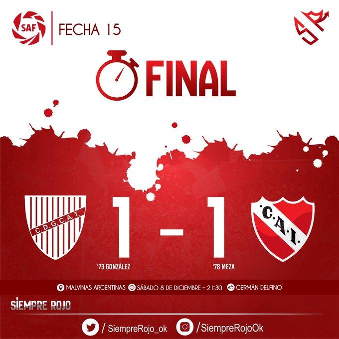 ¡FINAL DEL PARTIDO EN MENDOZA! Godoy Cruz e #Independiente igualaron 1-1. Ángel González anotó para el Tomba, mientras que Maximiliano Meza marcó el gol del Rojo. #SiempreRojo Foto