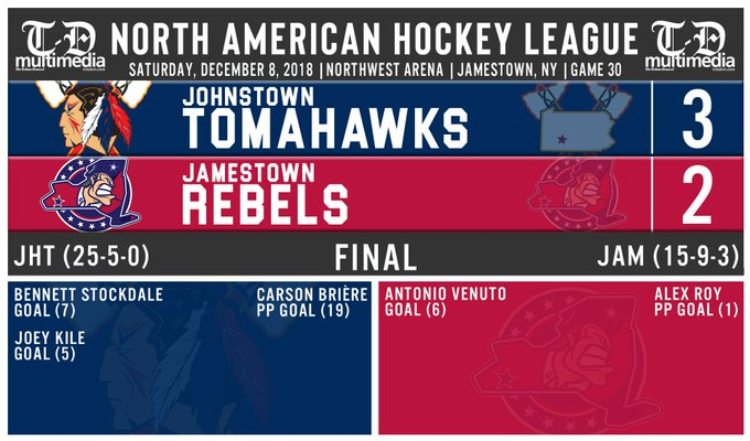 VICTORY! Joey Kile scores the game-winner as the Tomahawks get back in the W column with a 3-2 win over the Rebels! @tribunedemocrat Photo