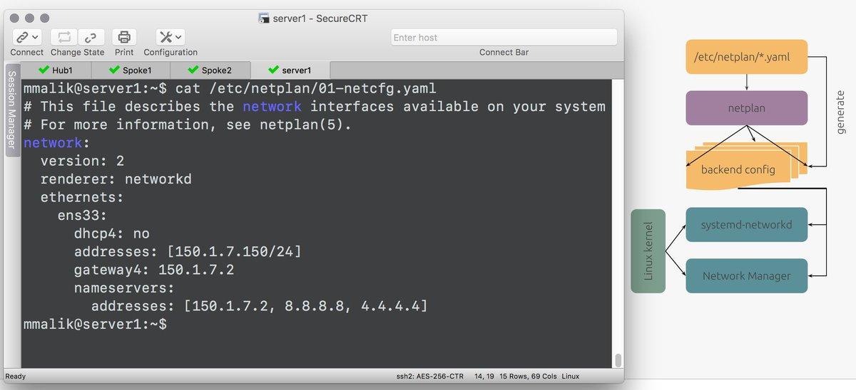 Ubuntu 1804 netplan multiple interfaces