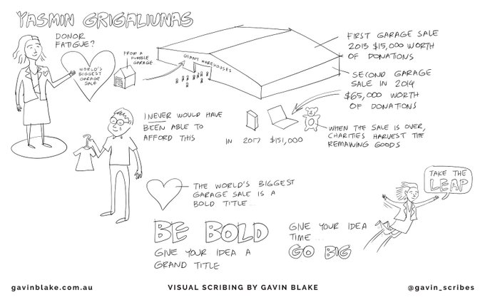 Ever wondered what @WBGS_Global @yasgrigaliunas #TEDxBrisbane talk would look like scribed? Photo