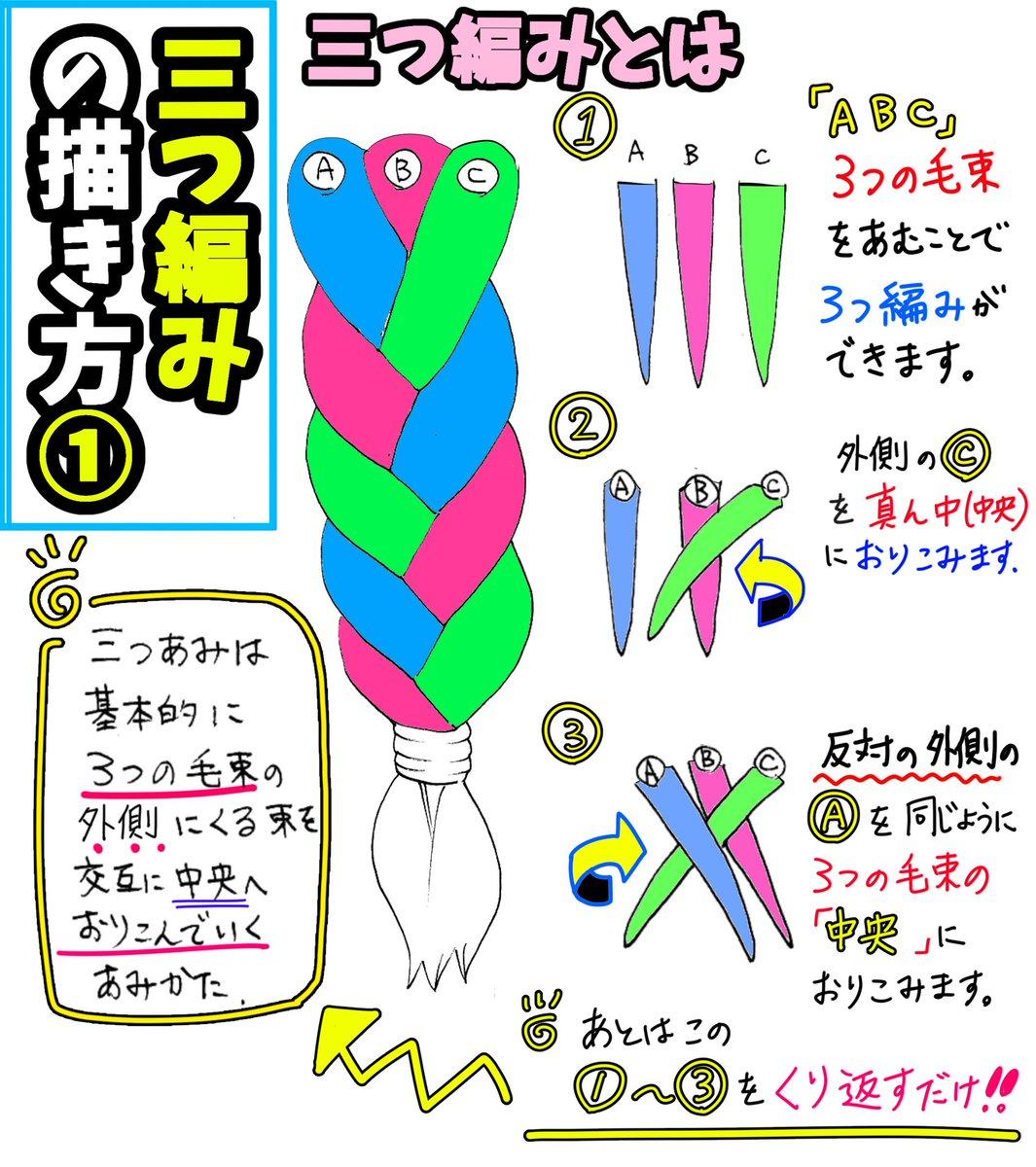 吉村拓也fanboxイラスト講座 On Twitter マフラーの描き方