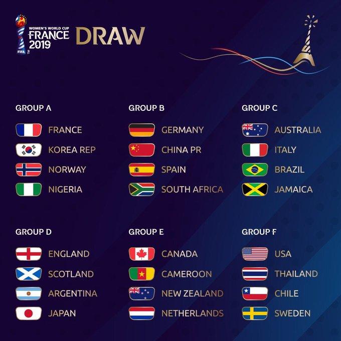 #Francia2019 De esta manera quedaron definidos los 6 grupos para el Mundial Femenino. #FIFAWWC (📸 cortesía @FIFAWWC) Photo