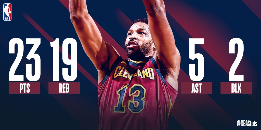 Tristan Thompson guides the @cavs to victory! #SAPStatLineOfTheNight