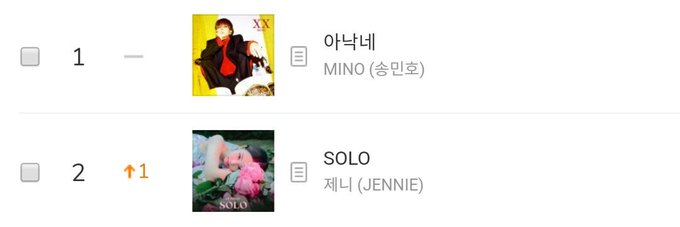 Yes Minnie back to top 2 again THESE 2 STRONG INDIVIDUAL Photo
