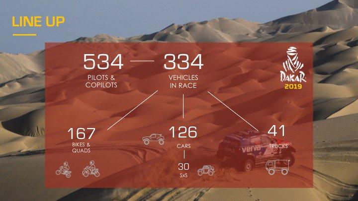 2019 41º Rallye Raid Dakar - Perú [6-17 Enero] DtAIGIoW0AEcaB-