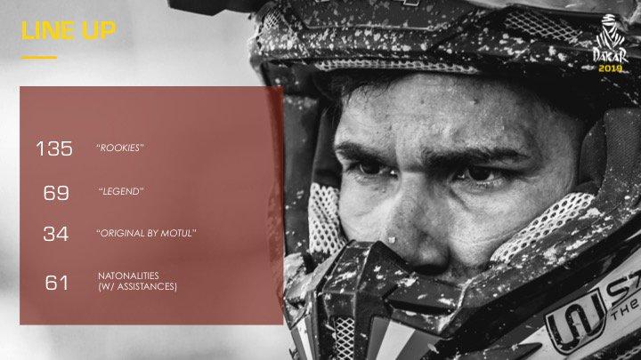 2019 41º Rallye Raid Dakar - Perú [6-17 Enero] DtAIGIwWkAIPDb5