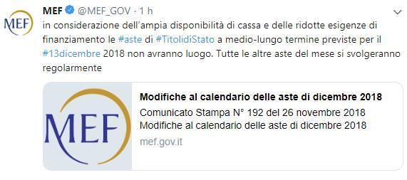 Calendario Asta Btp.Bidtocoverratio Hashtag On Twitter