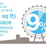 Image for the Tweet beginning: BRE's #BREEAM is the rating