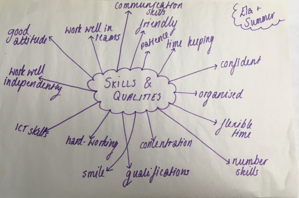 what skills and qualities do employers look for