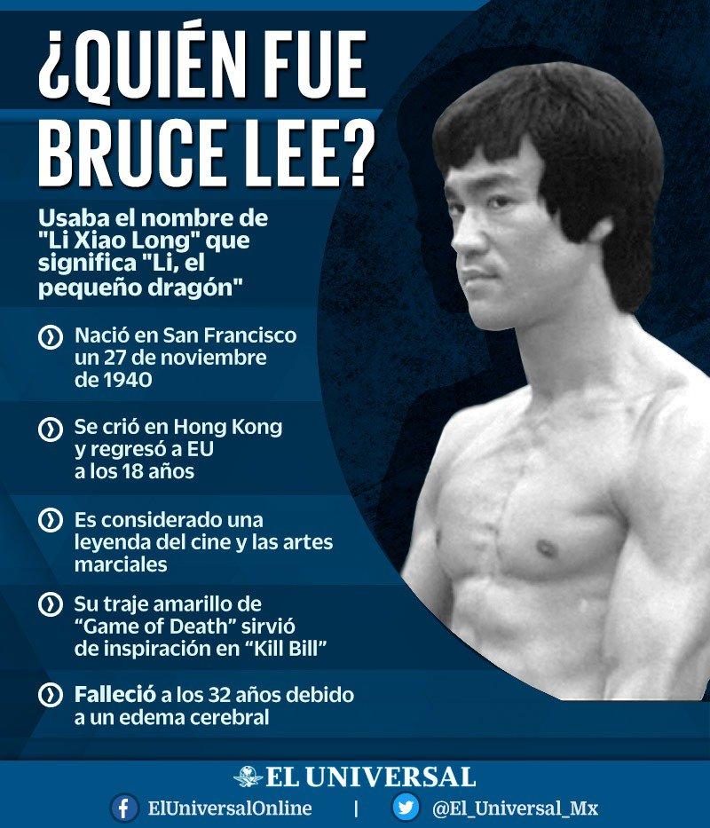 El Universal On Twitter Un 27 De Noviembre De 1924 Nacio Bruce Lee