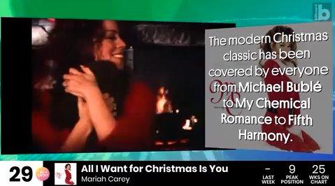 New @billboard #Hot100! https://t.co/2GV9GLU0Va @ArianaGrande No. 1 for 3rd week, @MariahCarey returns & more 🔥💯