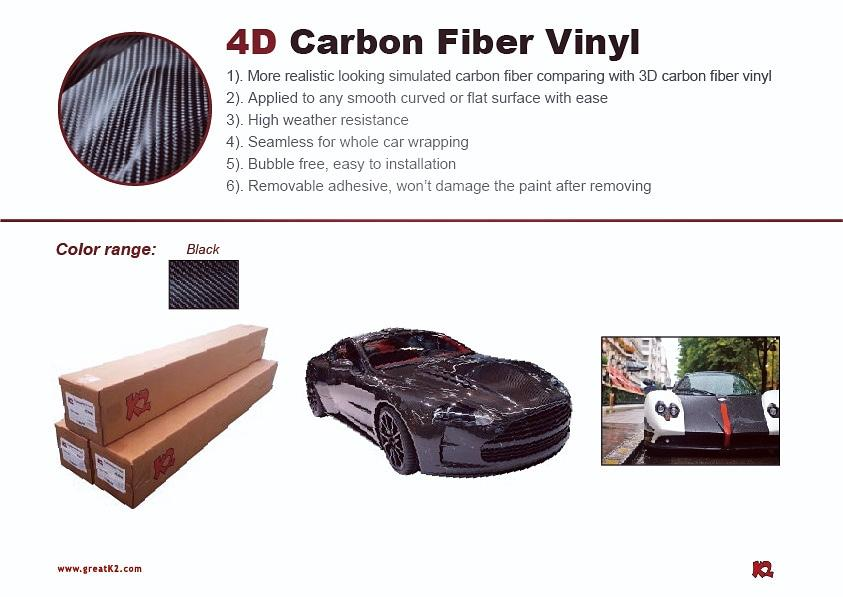 carbonfiberwrap hashtag on Twitter