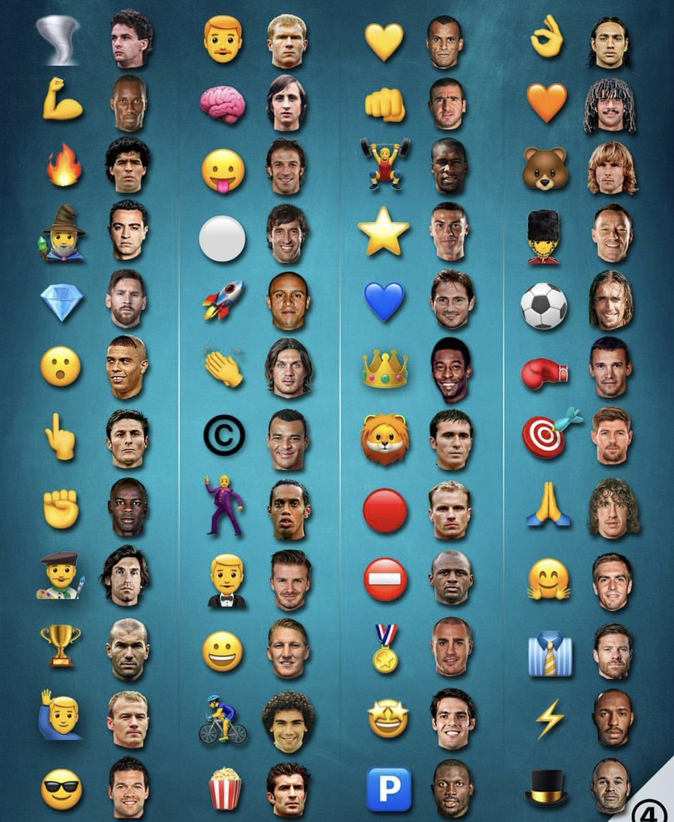 Man United In Pidgin On Twitter Oya Drop The Emoji Of The Legend Wey You Like Pass Comment Below Mufc