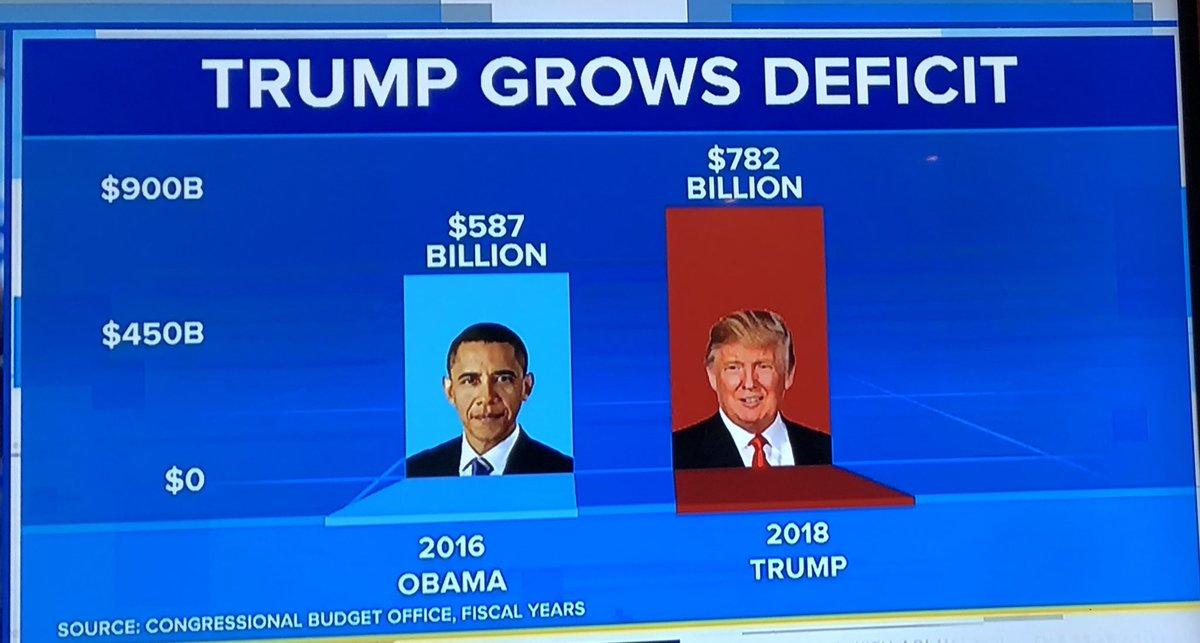 Tis the season for so much winning. #MAGA, @realDonaldTrump, MAGA! #ImpeachTrump #Impeach45 #ImpeachTrumpNow