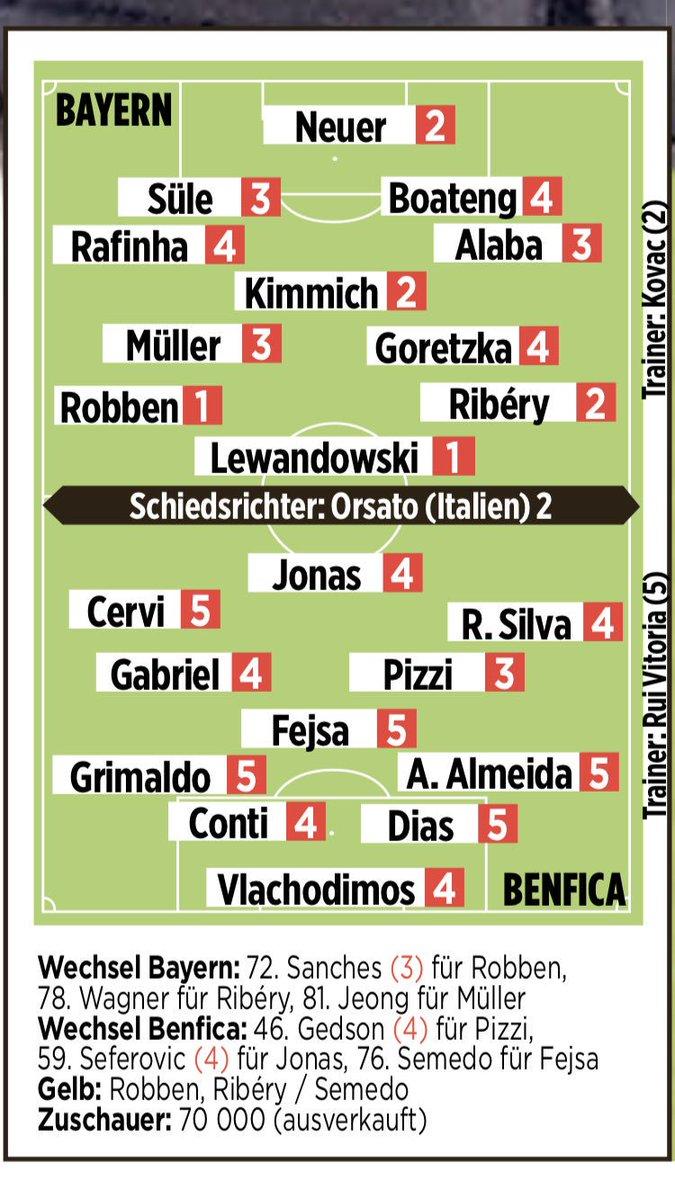 Bayern spelaren borta i sex manader