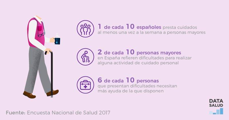 Image for the Tweet beginning: ¿#Sabías que 4 de cada