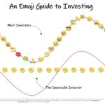Image for the Tweet beginning: An emoji guide to investing...😁