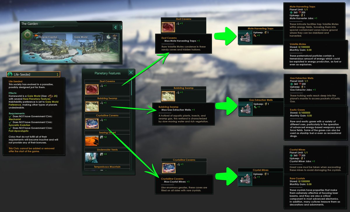 Stellaris On Twitter Life Seeded In 22 Provides Your Planet With