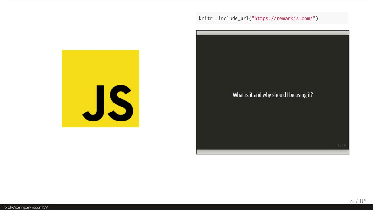 remarkjs tagged Tweets and Downloader | Twipu
