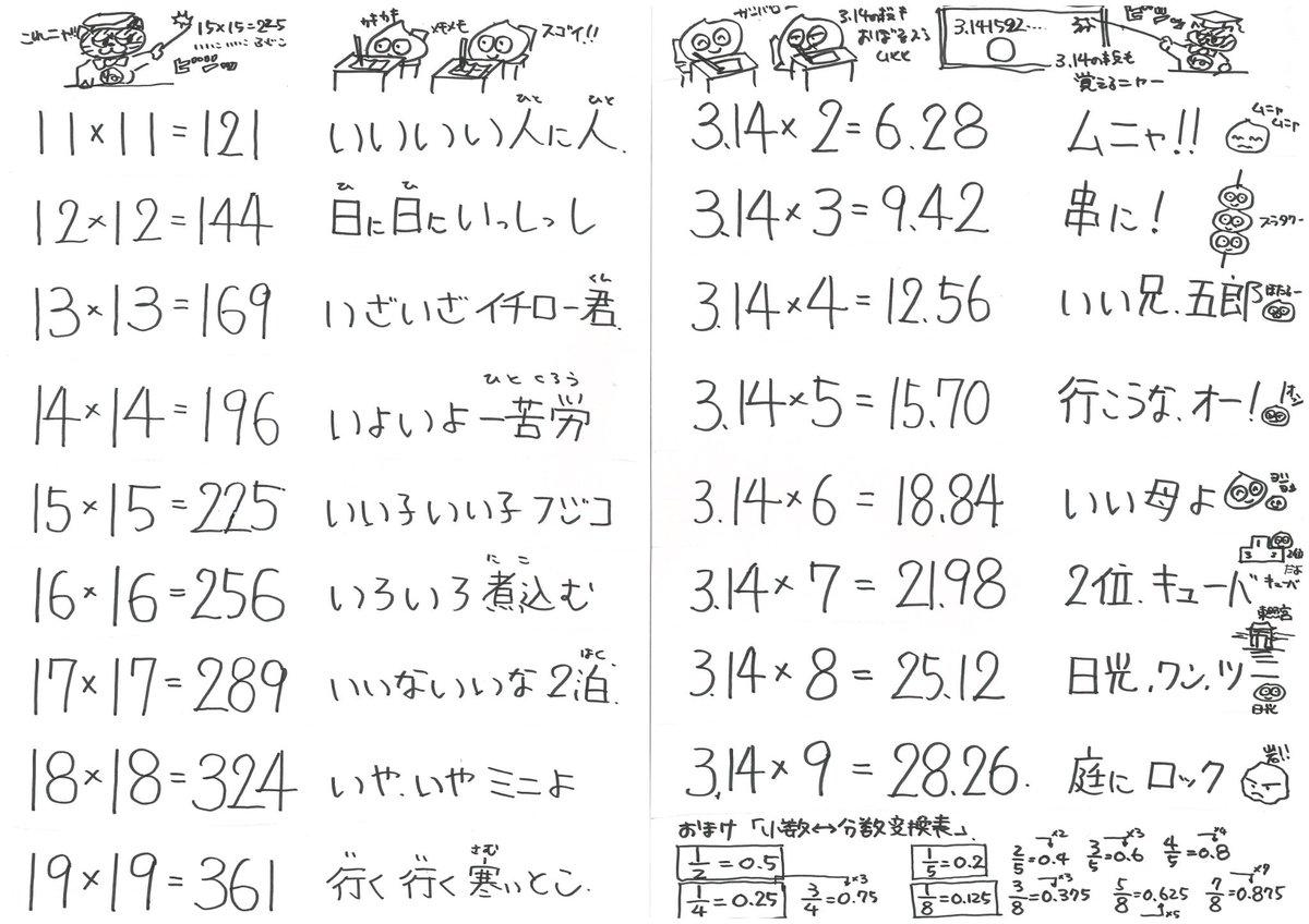 中学 受験 算数 勉強 法 サピックス