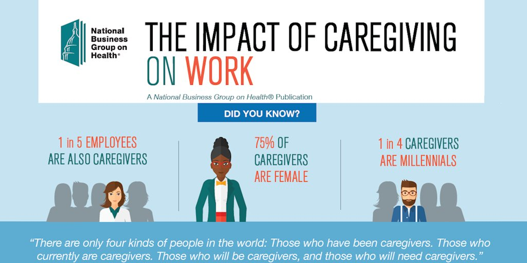 National Business Group On Health >> Nbgh On Twitter In Honor Of Familycaregiversmonth We