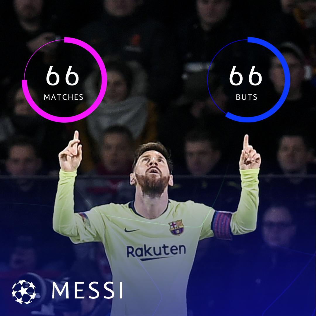 Ligue des champions: Lionel Messi passe devant Cristiano Ronaldo
