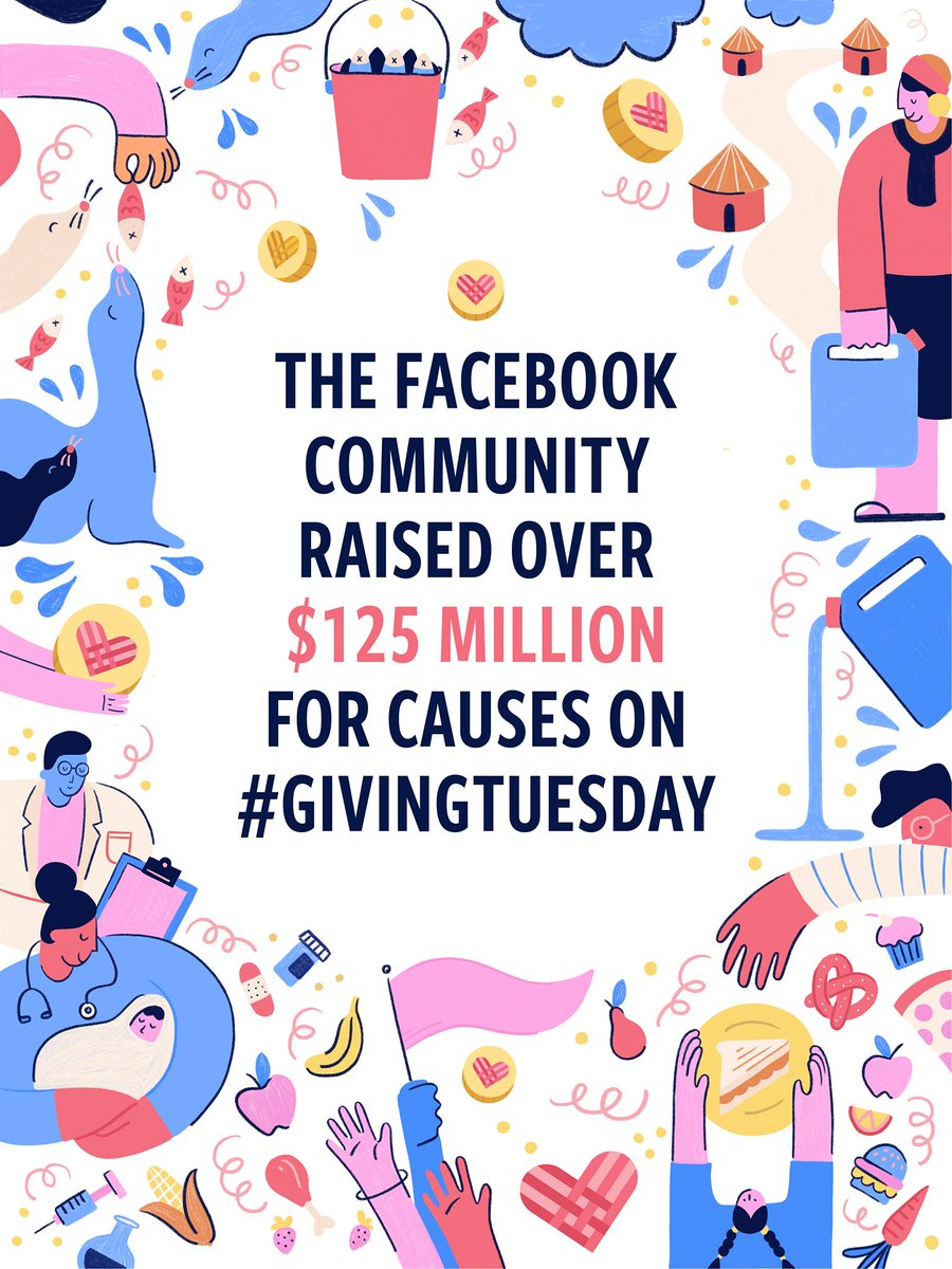 Thanks to everyone who donated on #GivingTuesday ! Yesterday, our community raised over $125M to help causes they care about & organizations that are doing incredible work around the world. This was the largest amount raised on Facebook in a single day.