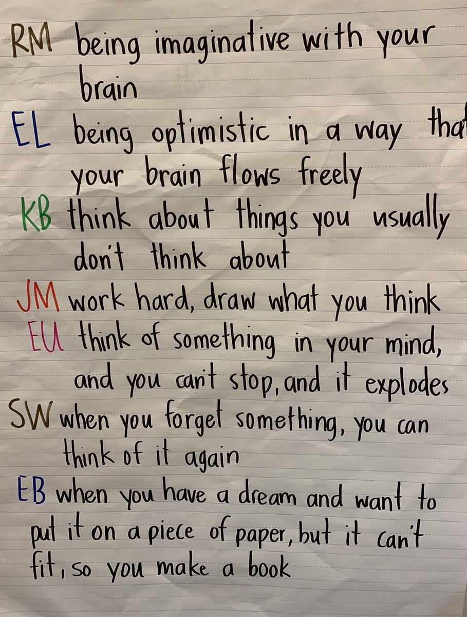 What is creativity? According to @hewittschool first graders: