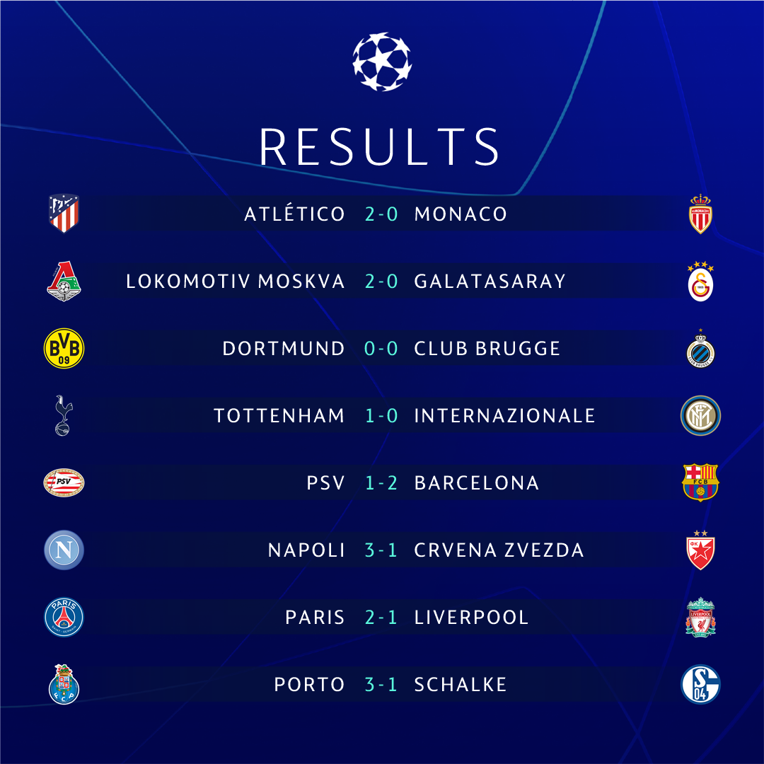 ⏰ RESULTS ⏰  ✔️ Atlético, Porto, Schalke & Dortmund qualify for last 16! 👏👏👏 😍 Best performance tonight?  #UCL