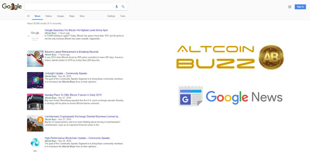 Altcoin Buzz on Twitter: